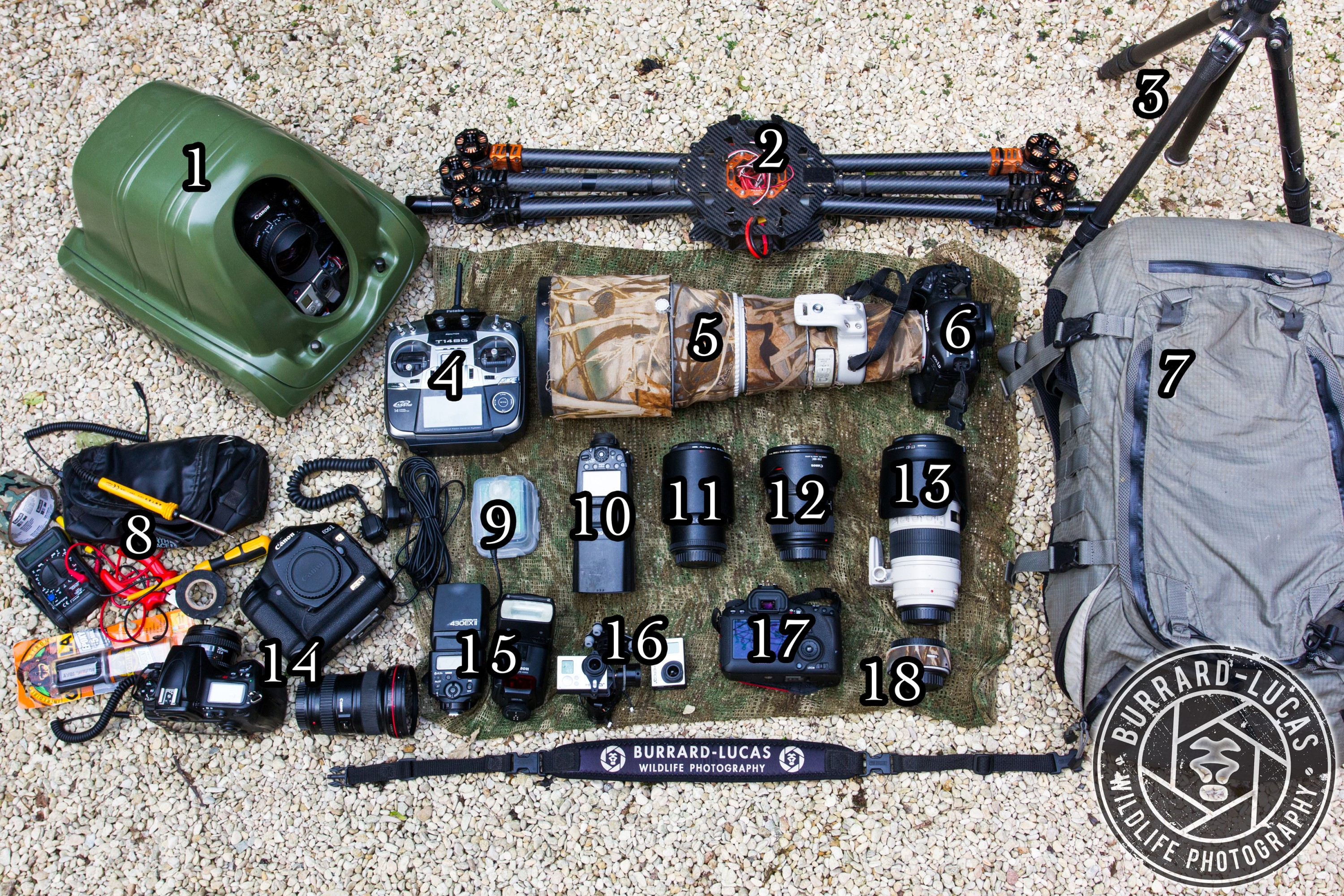 Will Burrard-Lucas camera gear