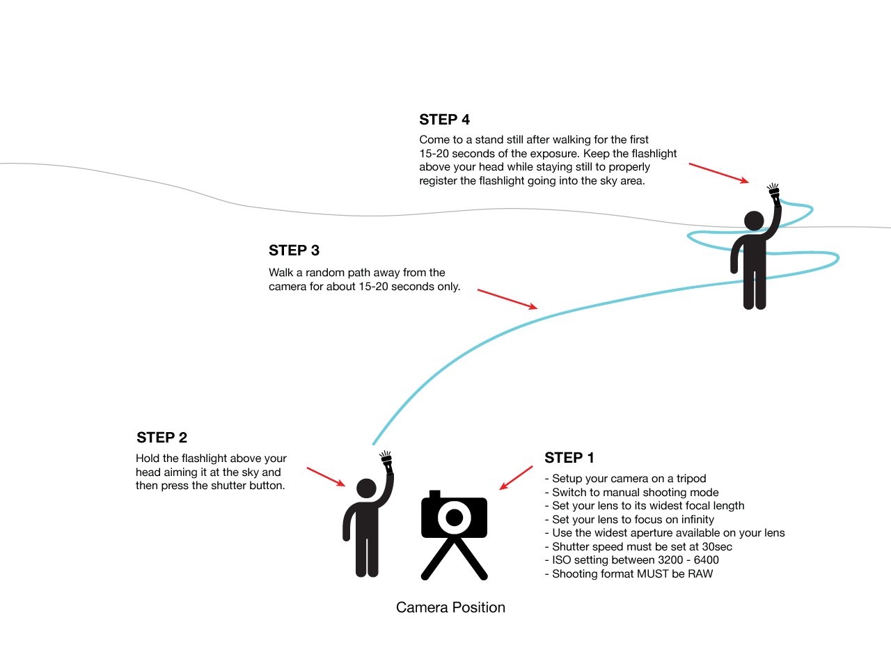 500px Blog How To Shoot An Electrifying Self Portrait Under The Camera Diagram My Effect