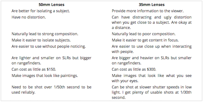 lenscomp