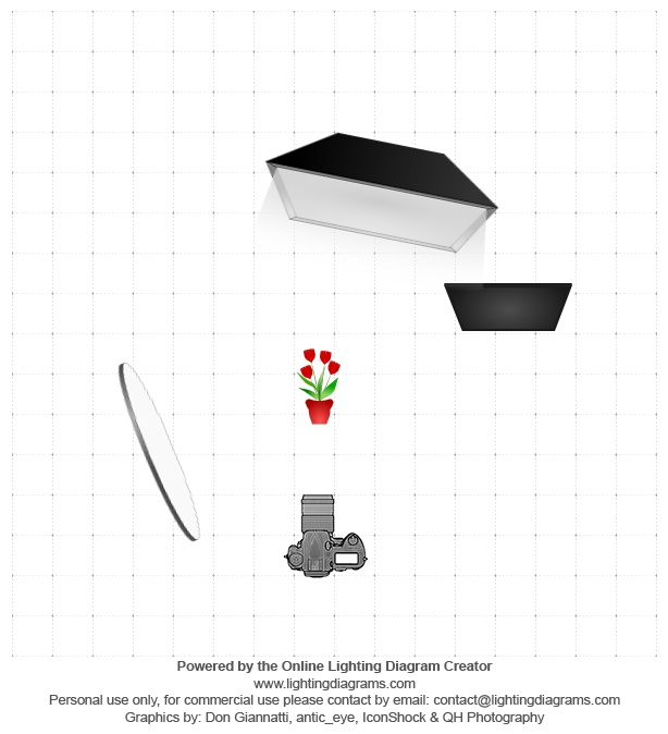 2 lighting-diagram