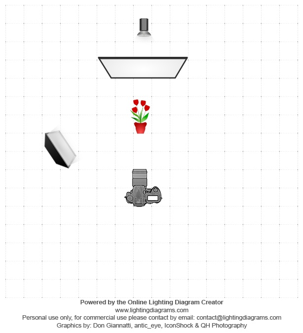 4 lighting-diagram-